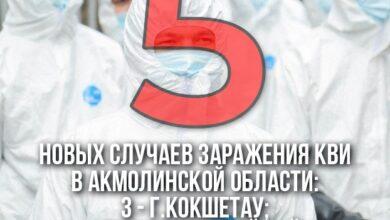 Photo of В Акмолинской области зафиксированы новые случаи заражения COVID-19