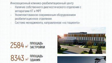 Photo of В Кокшетау строят клинико-реабилитационный центр с поликлиникой