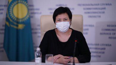 Photo of Санитарные посты в Кокшетау: какие еще ограничения вводятся с 7 ноября?