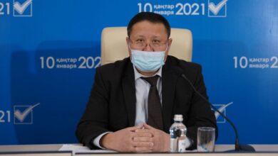 Photo of Выборы – 2021: в Акмолинской области подвели итоги голосования