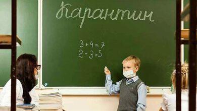 Photo of Отбой: ужесточать карантин в акмолинских школах пока не будут