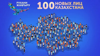 Photo of «100 новых лиц»: 218 акмолинцев подали заявки на участие