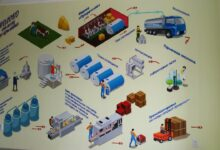 Photo of «От поля до прилавка» в рисунках: как перерабатывают молоко в «Гормолзаводе»