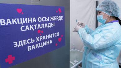 Photo of Как подготовить организм к вакцинации от коронавируса