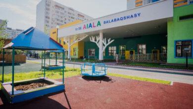 Photo of Детский сад для детей с нарушениями зрения открыли в Нур-Султане